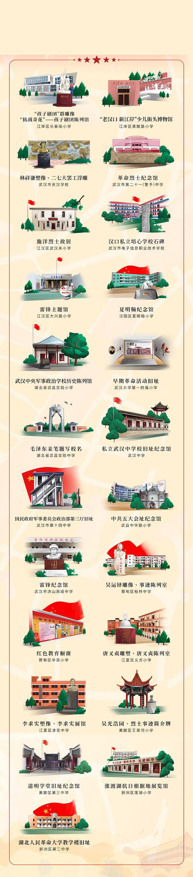 """湖北武漢發布""""校園紅色教育資源圖譜"""""""