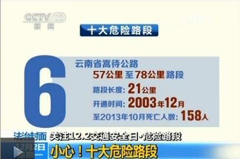 [资讯] 中国十大危险路 交通安全需用心(24P) - 路人@行者 - 路人@行者