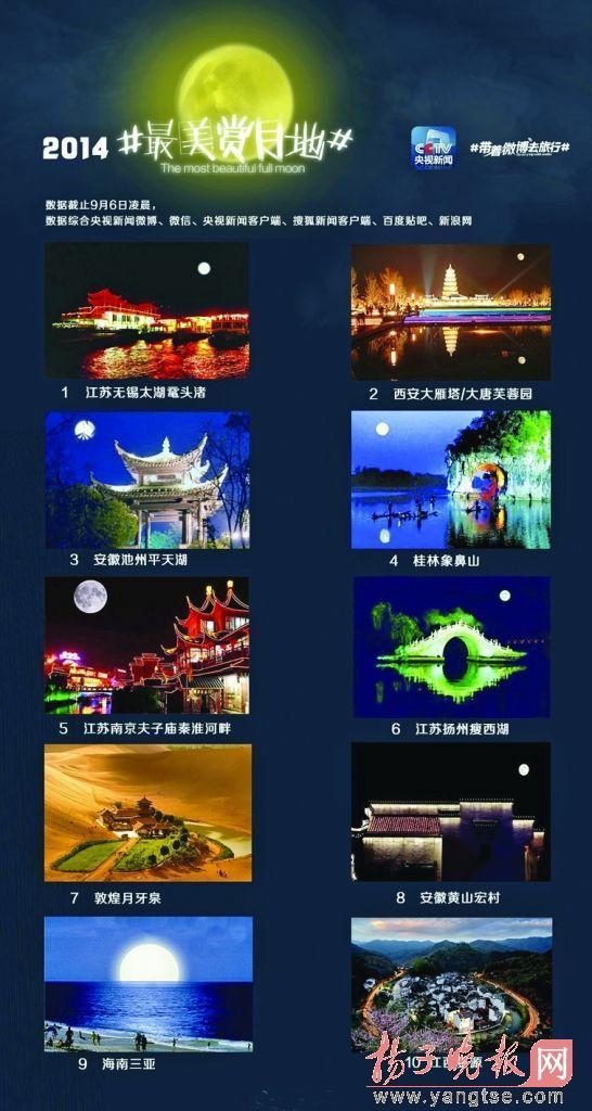 """2014中国十大""""最美赏月地"""" 无锡太湖鼋头渚位列榜首"""