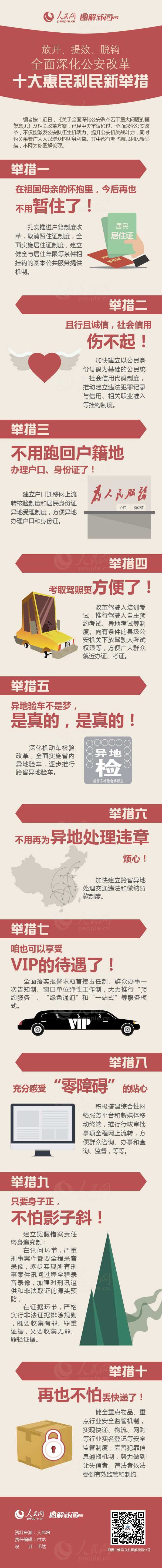 一张图告诉你全面深化公安改革十大惠民利民新举措 - 人在上海    - 中国新闻画报