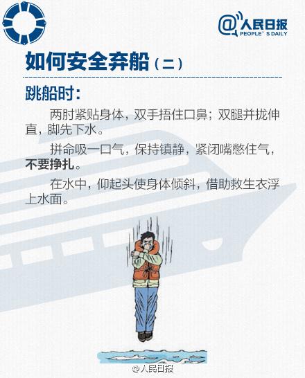 干货!水上沉船逃生自救手册【5】