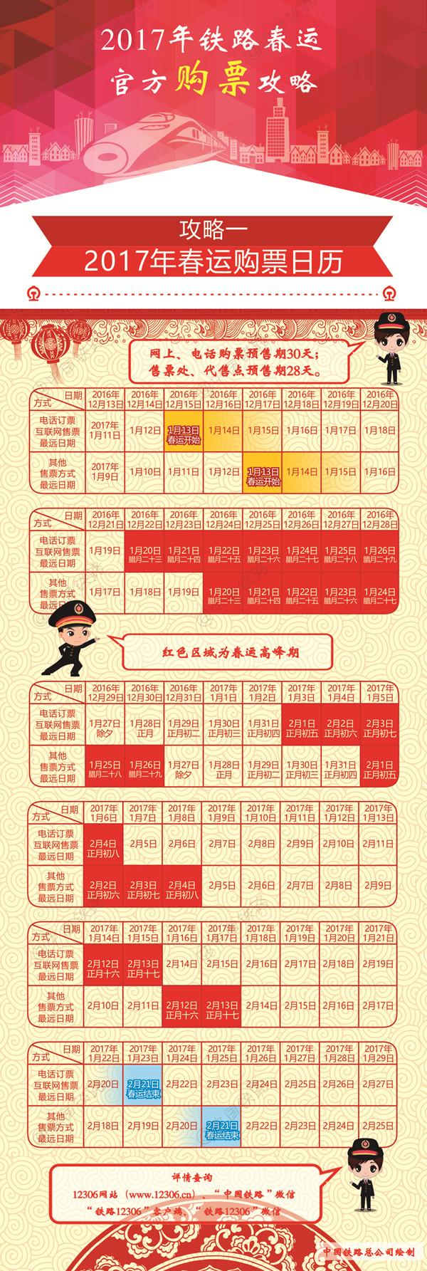 图解:春运首日火车票明日开售 铁总发布官方购票攻略