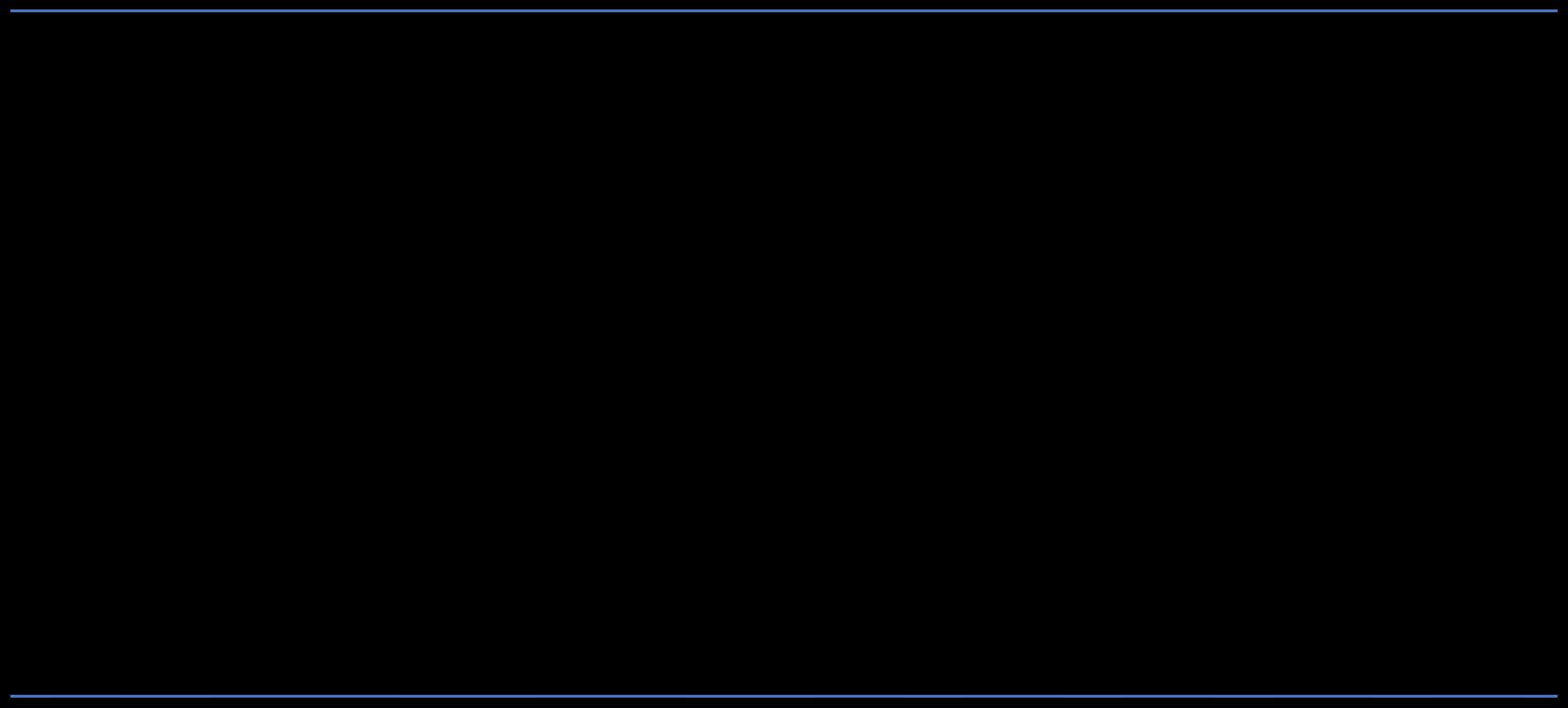 MCI指数发布:人民日报融合传播效果居榜首童莎莎