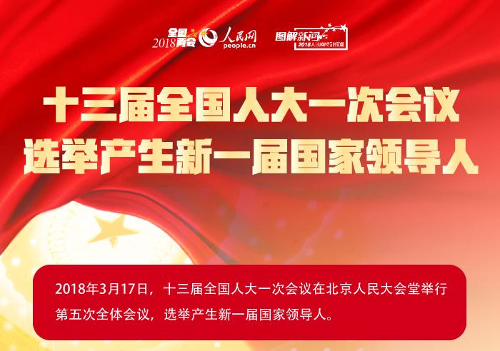 十三届全国人大一次会议选举产生新一届国家领导人