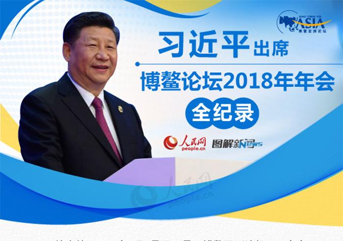 习近平出席博鳌论坛2018年年会全纪录