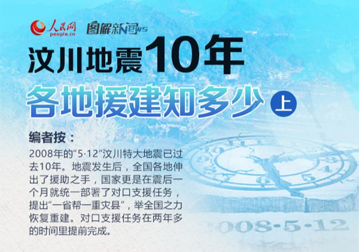 【图解】汶川地震10年:各地援建知多少(上)