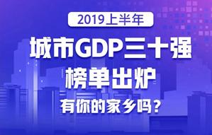 2019上半年城市GDP三十强榜单出炉