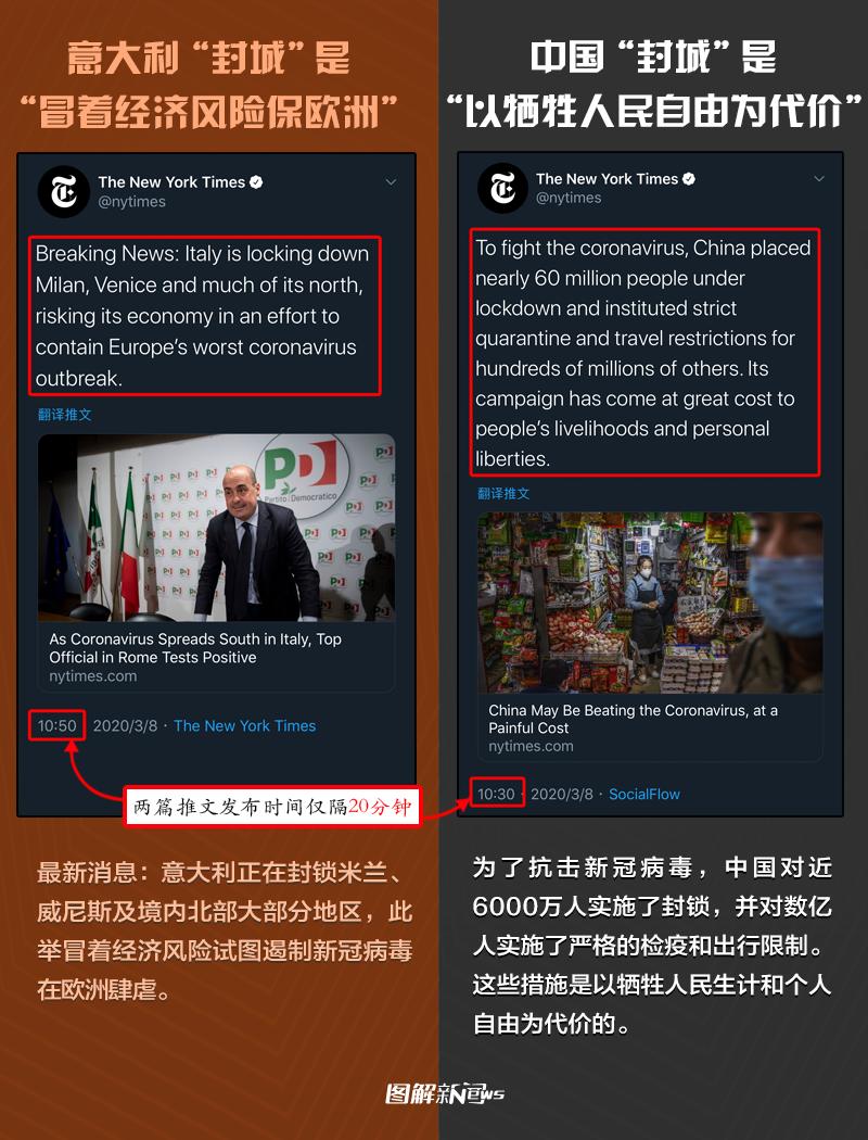 借着疫情妖魔化中国西方媒体用了这三招!