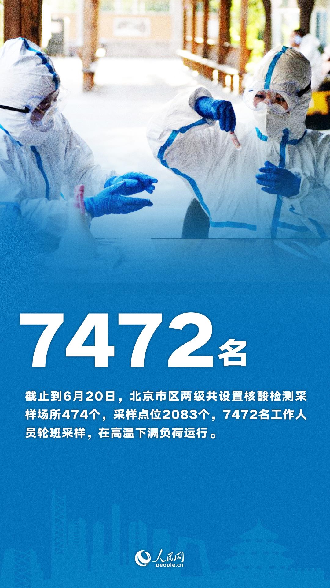 数读北京战疫