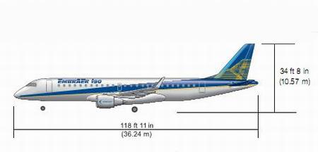 erj-190型飞机三面图